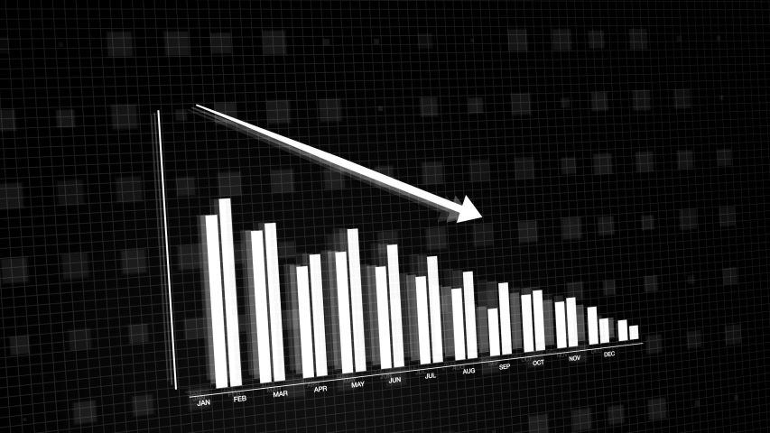 White on black modern 3D animation of 2D vector graphic of bar graph chart plummeting. Depiction of stock market value after Covid-19 depression. | Shutterstock HD Video #1053176492