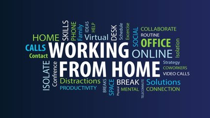 Animated Working from Home Word Cloud