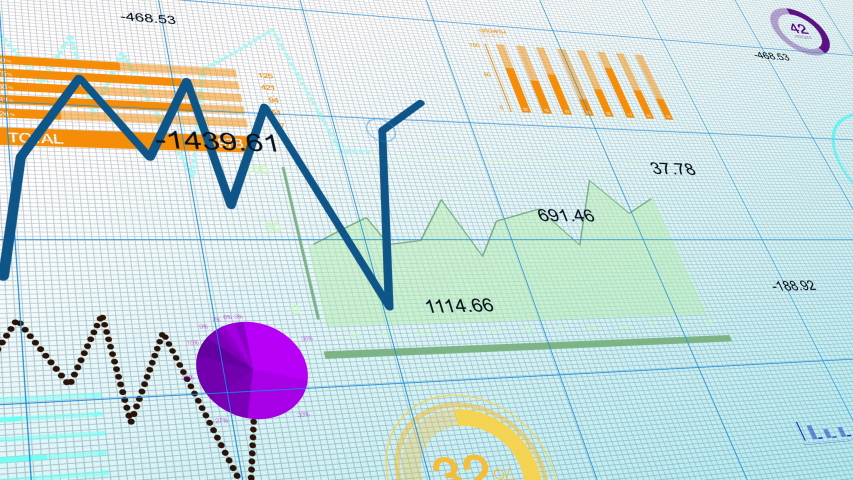 Financial business diagram with charts and stock numbers showing profits and losses over time dynamically, a finance 4K 3D animation Royalty-Free Stock Footage #1053398357