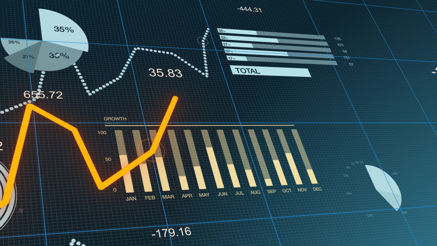 Financial business diagram with charts and stock numbers showing profits and losses over time dynamically, a finance 4K 3D animation Dark Blue Royalty-Free Stock Footage #1054222547