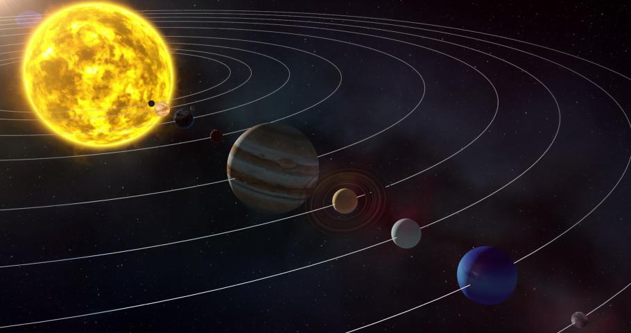 Solar system 3D render, Planet rotation trajectories, 3D Infographics, Solar system planets, Universe, Sun, Mars, Jupiter, Saturn, Venus, Mercury, Uranus, Neptune, Pluto   Shutterstock HD Video #1054710425