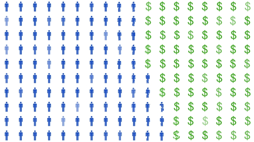 Man Icon Transitions to Dollar Sign, Concept for Gender Inequality, Male Spending, Income and Wage Gap, White background | Shutterstock HD Video #1054712714