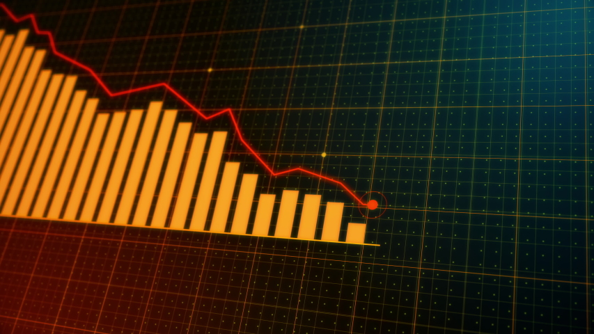 Bar chart plummeting / fall / drop / decreasing over time. Business loss falling down. High tech style animation with detailed animation. 4K resolution with camera animation. | Shutterstock HD Video #1054719851