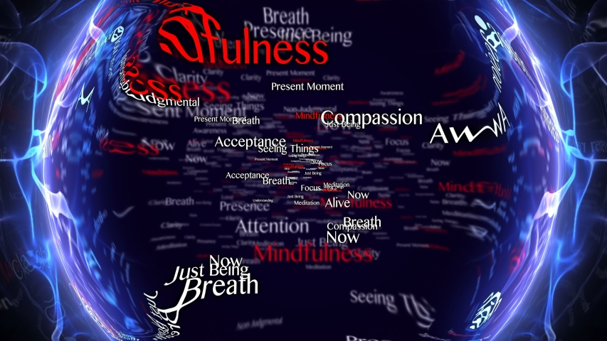 MINDFULNESS Keywords Animation, Background, Loop, 4k  Royalty-Free Stock Footage #1054726523