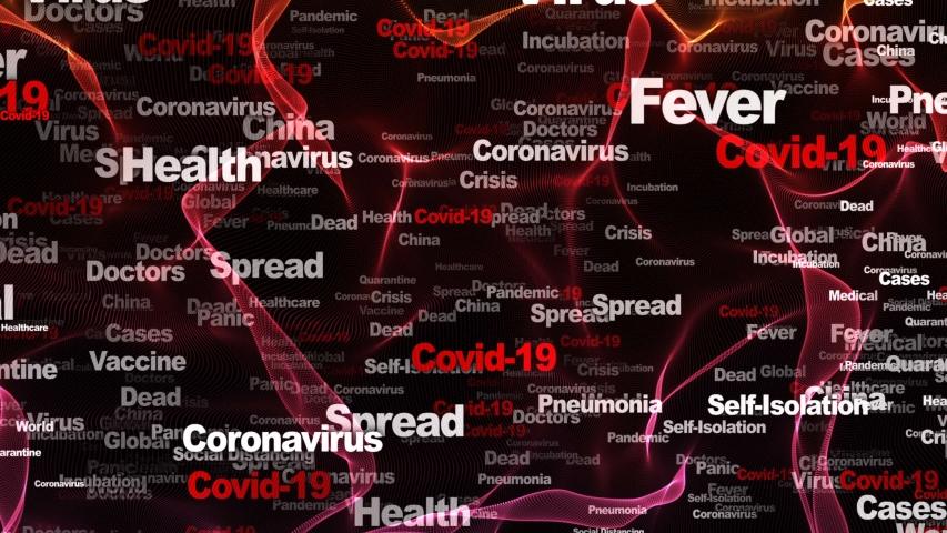 Covid-19, Coronavirus Keywords Animation, Background, Loop, 4k  | Shutterstock HD Video #1054735760