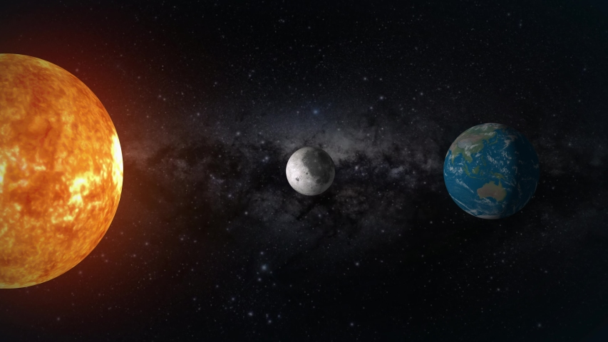 Solar Eclipse animated 3d planets for educational purpose I 3d Animated solar eclipse video in 4K    Shutterstock HD Video #1055325836
