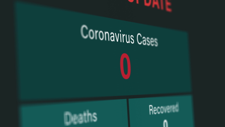 Coronavirus or COVID-19 global update statistic showing increasing numbers of total cases, deaths and recovered   Royalty-Free Stock Footage #1056024146