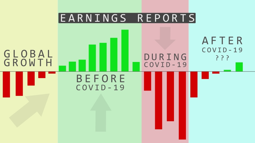 8K Simple Informative Graphics of the Impact of Covid 19 on Company Earnings | Shutterstock HD Video #1056689693