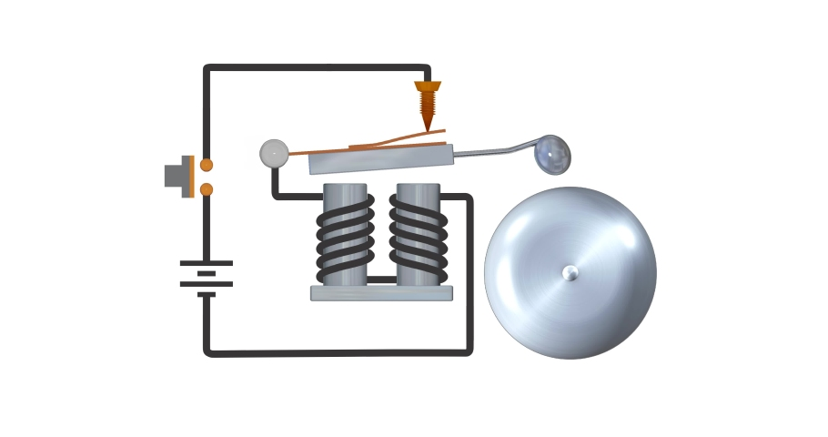 Animation of the working principle of an electric bell | Shutterstock HD Video #1057434205