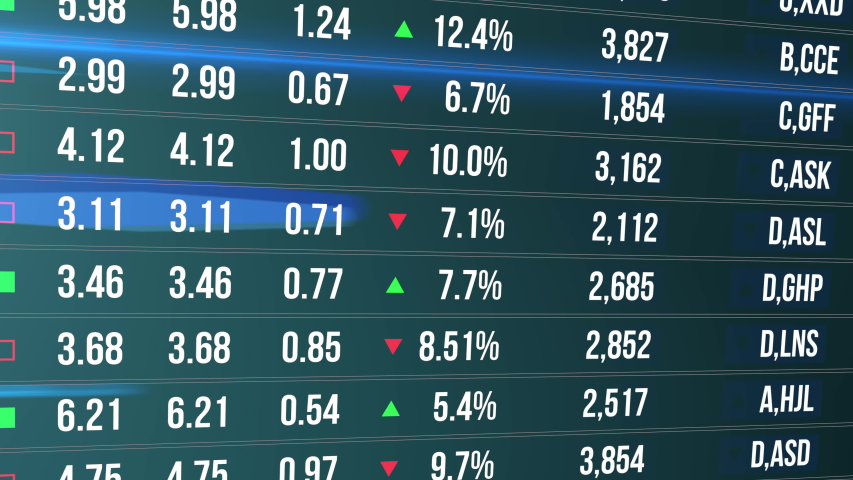 Stock Market Values tableau scrolling down with companies indexes evolving | Shutterstock HD Video #1057686229