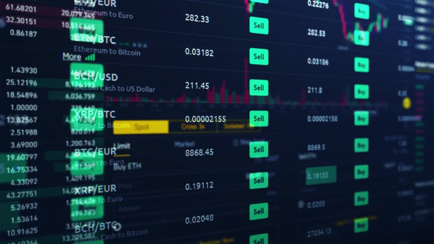 Stock market business index orders price. Business economic and finance concept. Bullish and bearish trend. Volatility of Bitcoin btc and cryptocurrency Royalty-Free Stock Footage #1061774329