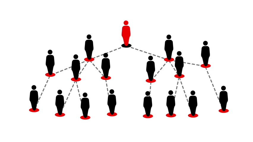 Hierarchical Organization Diagram Structure with dashed line Animation on White Background