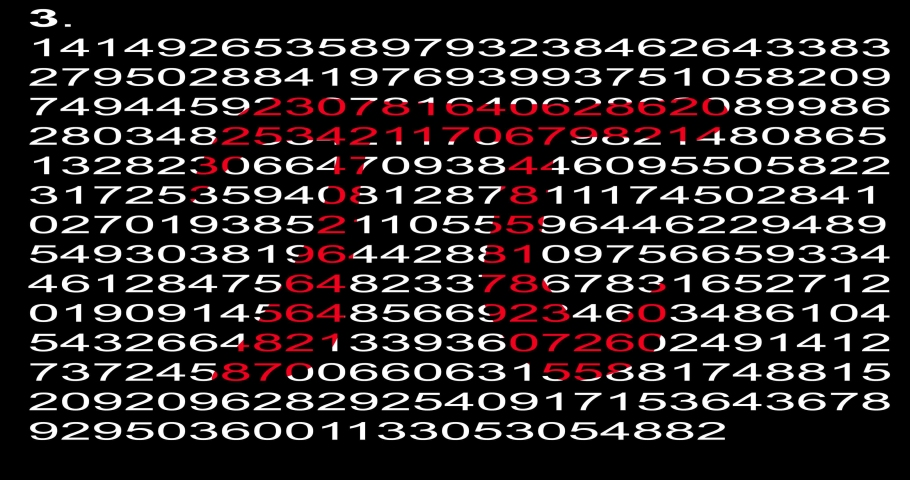 The symbol for Pi with several decimal places in its value | Shutterstock HD Video #1066036717