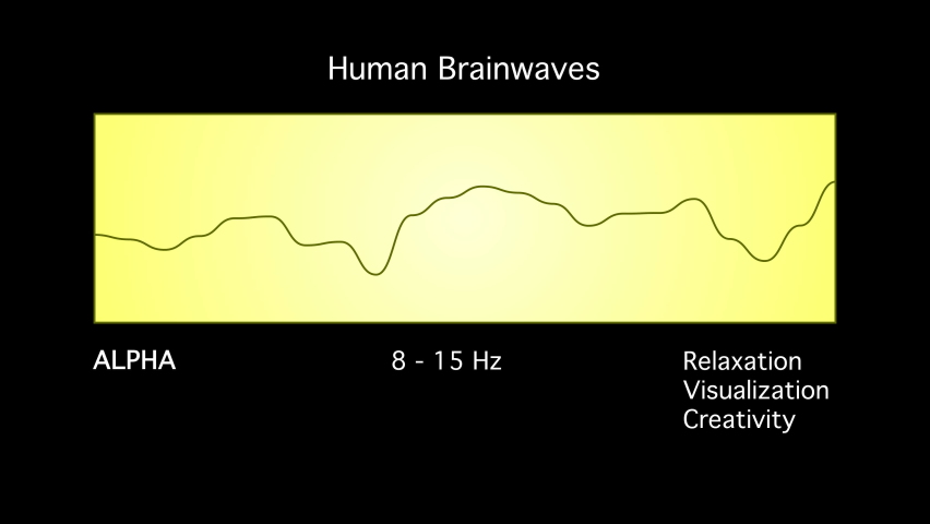 Alpha Human Brain Waves Diagram Illustration Animation on Black Background Royalty-Free Stock Footage #1077554519