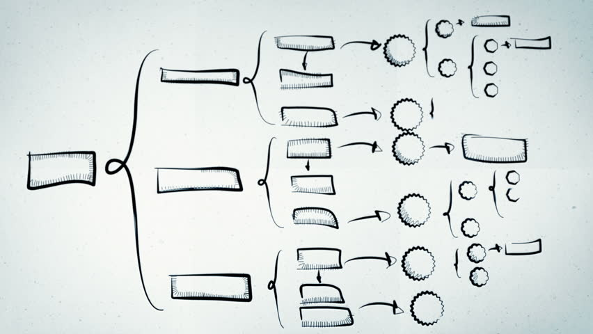 Organizational Chart Sketches Zoom Out (Plain + Colors)