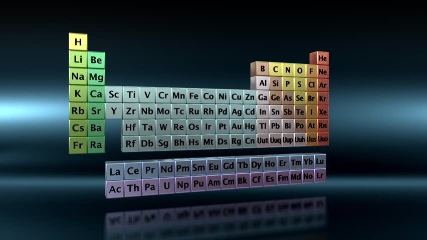 Periodic table of the elements stock footage video 1295290 periodic table of the elements stock footage video 1295290 shutterstock urtaz Choice Image