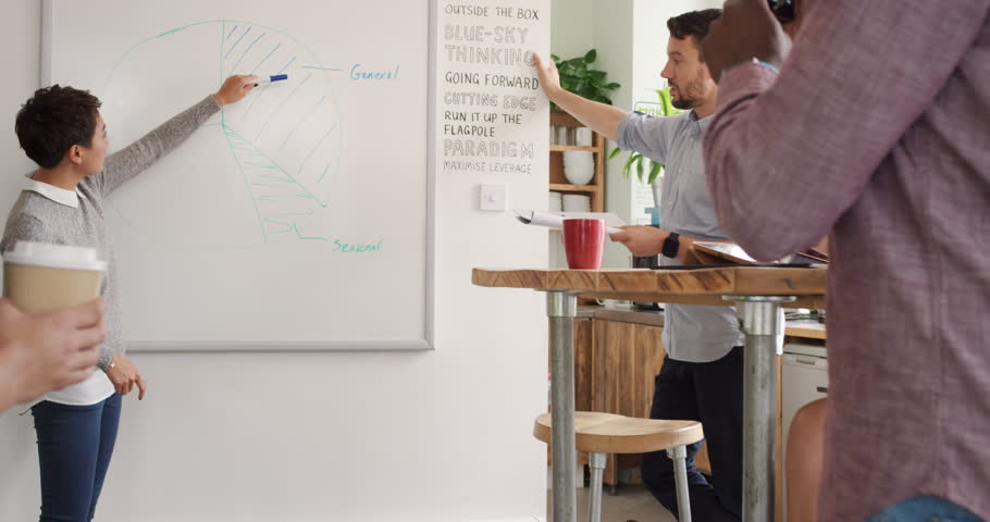 Business team meeting asian business woman presenting crowdsourcing plan idea to tech startup investors in trendy hipster office | Shutterstock HD Video #13949582