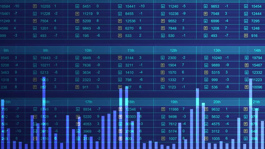 Global stock market indexes rising, falling. Financial crisis, growth. Economics. Electronic chart showing stock market fluctuations  | Shutterstock HD Video #15148588