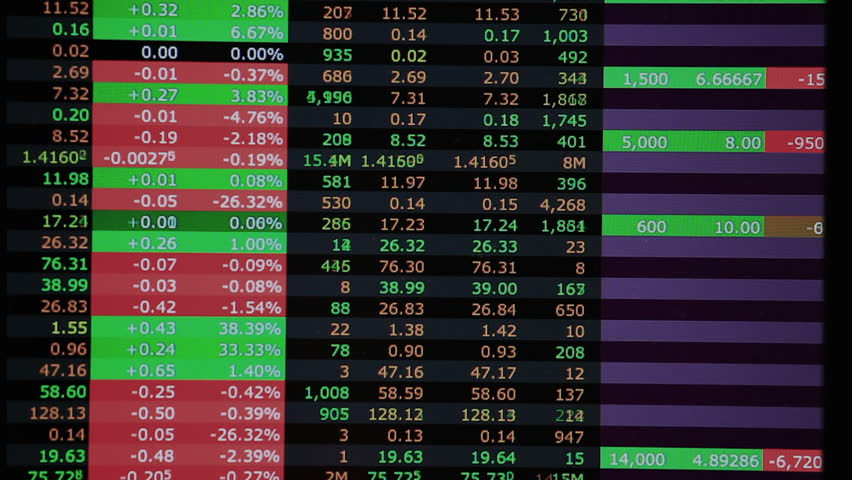 Real stock market trading screen timelapse | Shutterstock HD Video #1552111
