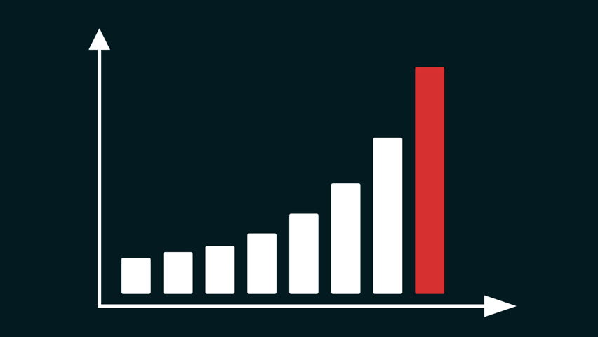 Business data market bar graph chart diagram with arrows axis. Grow chart business concept. Chart animation for yours presentation. 4K motion graphic video clip on dark background