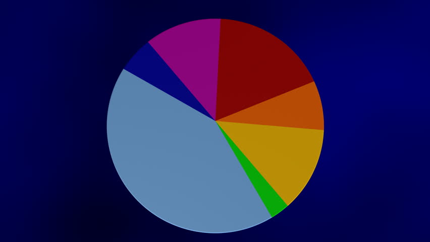 Pie chart with seven slices II. HD Version | Shutterstock HD Video #158887
