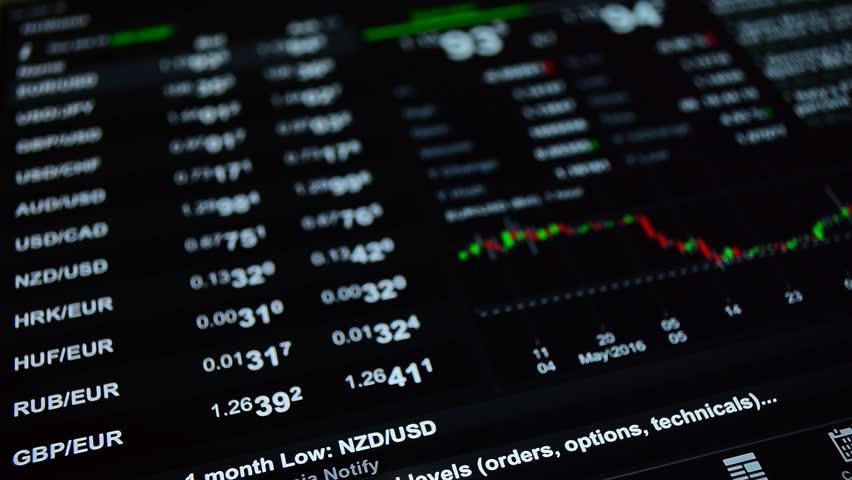 Forex Internet Trading Web