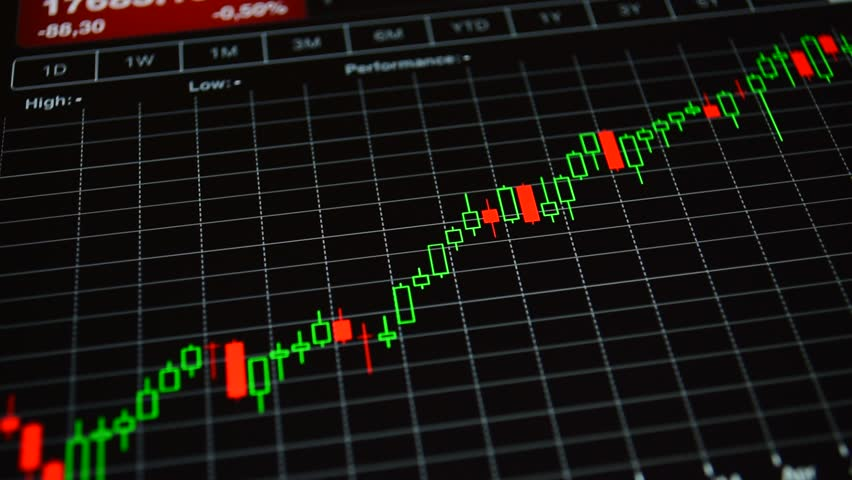 American stock market, Dow Jones index. Stock market chart of american index Dow Jones. Growth graph on the monitor of stock market trading system. Growth graph of american stock market index DJ | Shutterstock HD Video #16504726