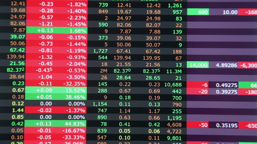 Stock market bad day, global selloff - real stock market trading screen mostly in red, timelapse. | Shutterstock HD Video #2133917
