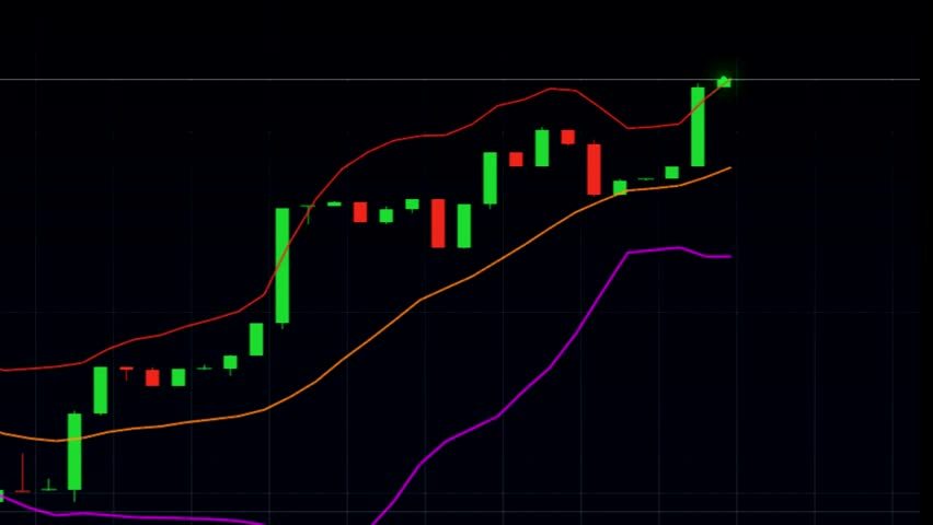 Universal stock market price chart with upward trend chart. black. forex  new quality financial business animated dynamic motion video footage
