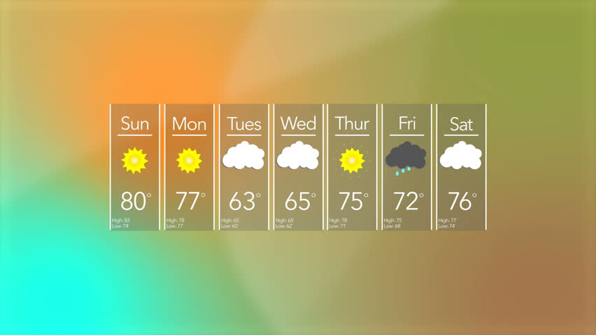 Generic Normal News Weather Weekly Forecast Interface | Shutterstock HD Video #22874653