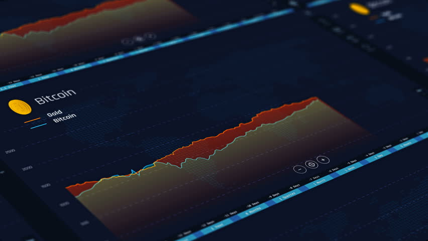 Bitcoin price going down compared to gold, crash, cryptocurrency losing value. Bitcoin currency losing and gaining value, fluctuation