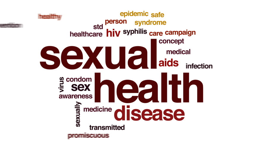 Sexual health animated word cloud, text design animation.