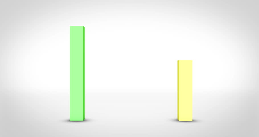 A Tall Green Graph next to a Medium Yellow Graph on White