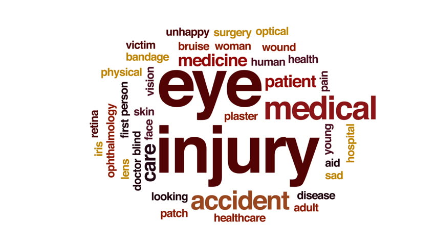 Eye injury animated word cloud, text design animation. | Shutterstock HD Video #30727372