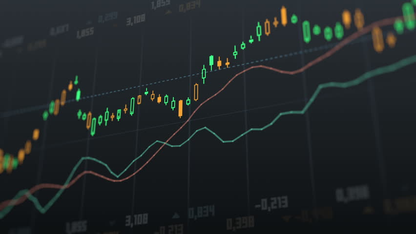 Stock in Candlestick Chart, business diagram animation | Shutterstock HD Video #31970515