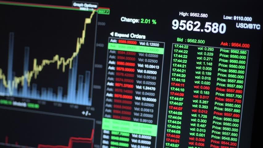 xzc btc tradingvisualizza)