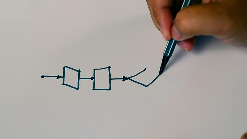Drawing program flowchart