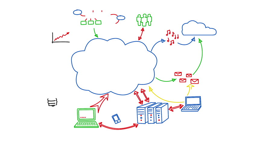 Whiteboard sketch of a cloud computing concept. | Shutterstock HD Video #4607129